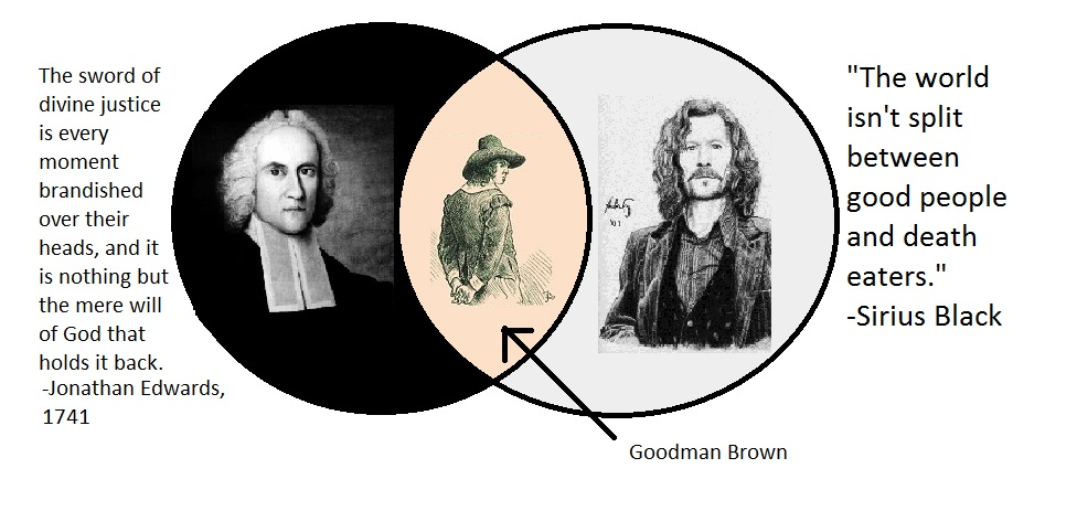 an analysis of the moral story young goodman brown Young goodman brown is a short story published in 1835 by american writer nathaniel hawthorne the story takes place in 17th century puritan new england, a common setting for hawthorne's works, and addresses the calvinist/puritan belief that all of humanity exists in a state of depravity, but that.